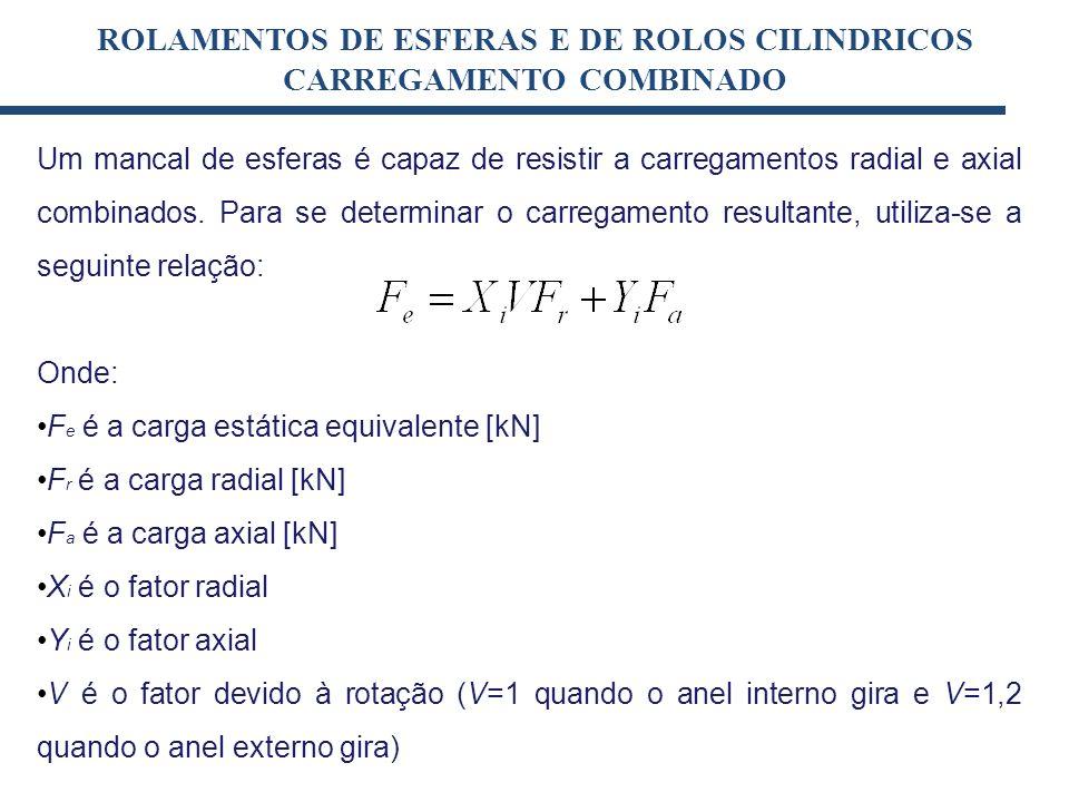 Um mancal de esferas é capaz de resistir a carregamentos radial e axial combinados. Para se determinar o carregamento resultante, utiliza-se a seguint