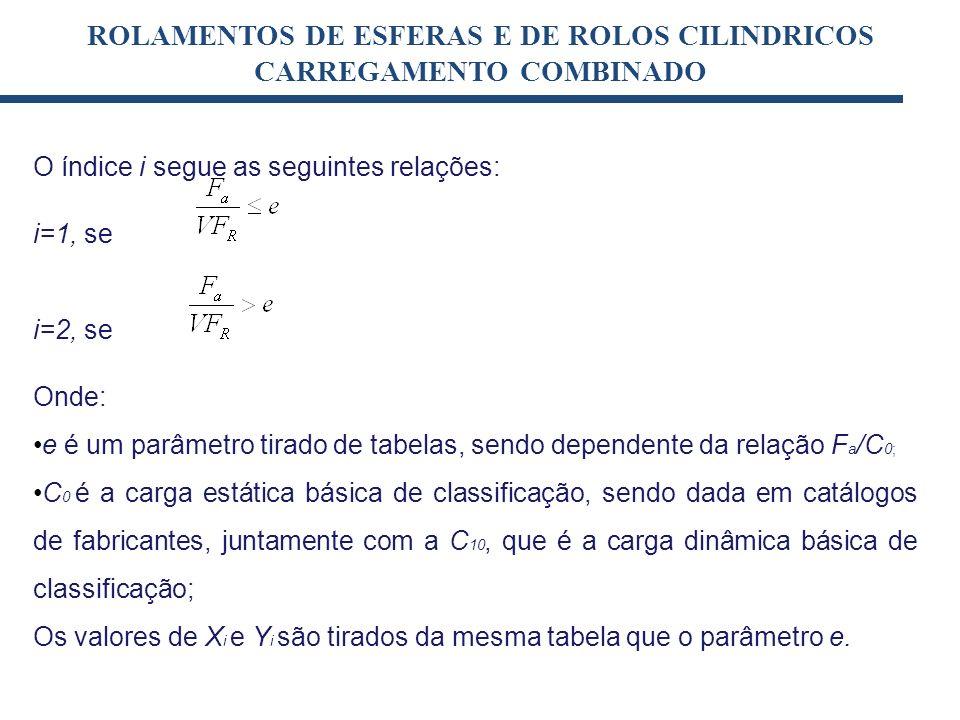 O índice i segue as seguintes relações: i=1, se i=2, se Onde: e é um parâmetro tirado de tabelas, sendo dependente da relação F a /C 0; C 0 é a carga