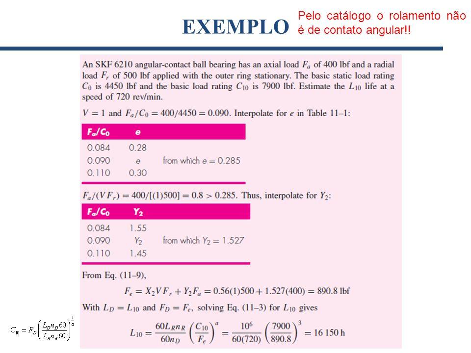 EXEMPLO Pelo catálogo o rolamento não é de contato angular!!