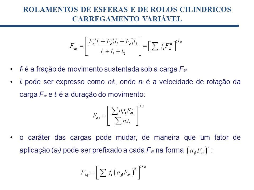 [kN](1) ROLAMENTOS DE ESFERAS E DE ROLOS CILINDRICOS CARREGAMENTO VARIÁVEL f i é a fração de movimento sustentada sob a carga F ei l i pode ser expres