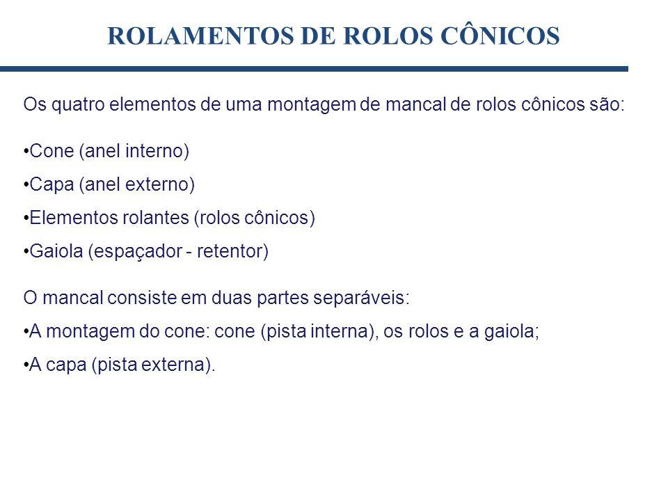 Os quatro elementos de uma montagem de mancal de rolos cônicos são: Cone (anel interno) Capa (anel externo) Elementos rolantes (rolos cônicos) Gaiola