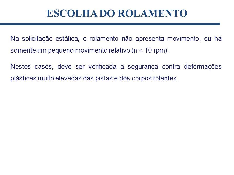 Na solicitação estática, o rolamento não apresenta movimento, ou há somente um pequeno movimento relativo (n < 10 rpm). Nestes casos, deve ser verific