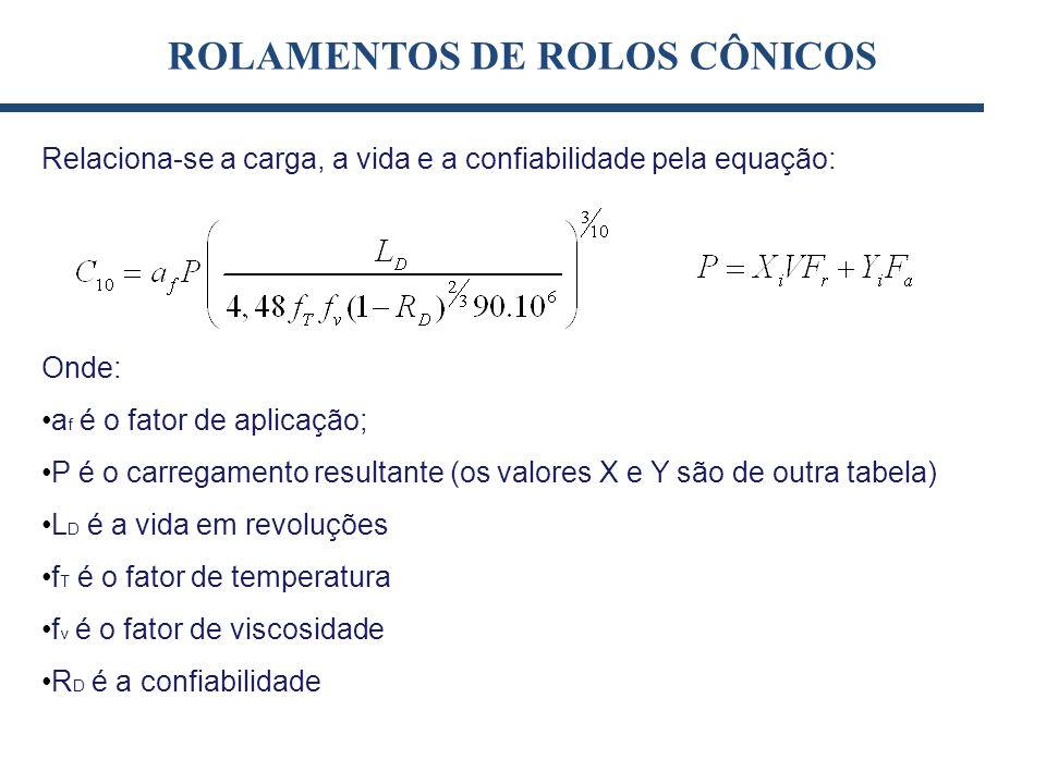 ROLAMENTOS DE ROLOS CÔNICOS [kN](1) Relaciona-se a carga, a vida e a confiabilidade pela equação: Onde: a f é o fator de aplicação; P é o carregamento