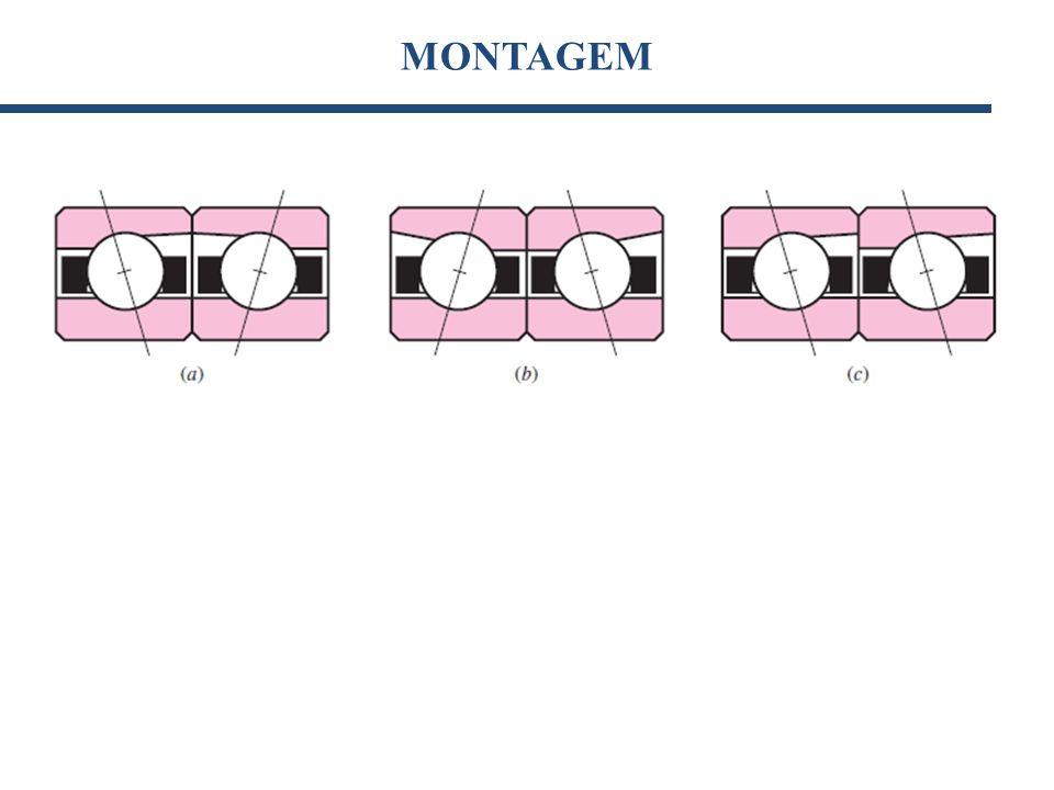 MONTAGEM [kN](1)