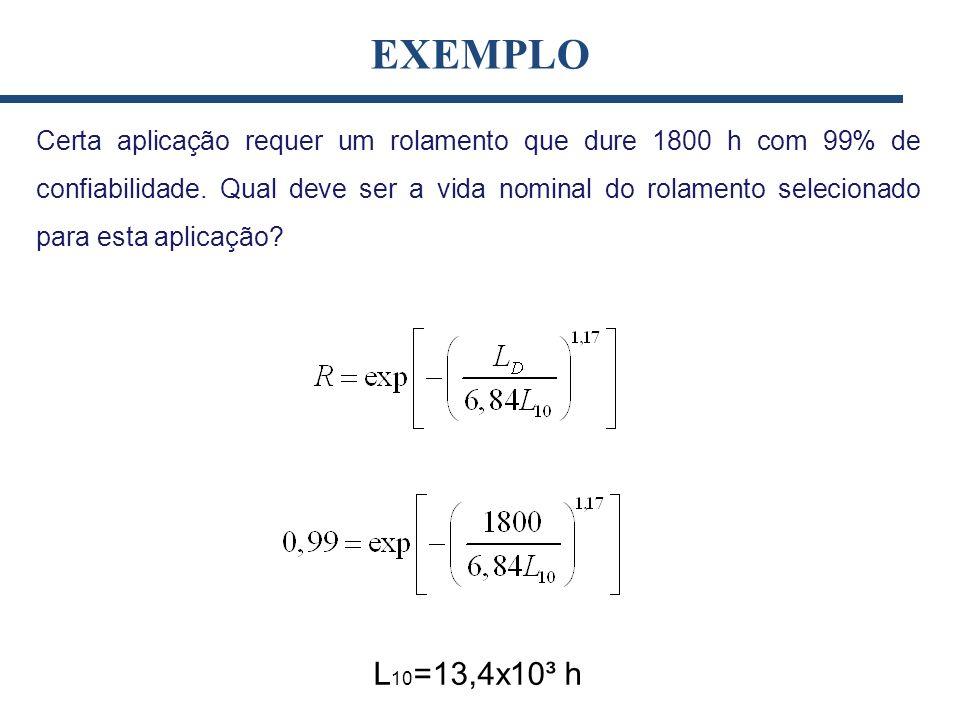 EXEMPLO Certa aplicação requer um rolamento que dure 1800 h com 99% de confiabilidade. Qual deve ser a vida nominal do rolamento selecionado para esta