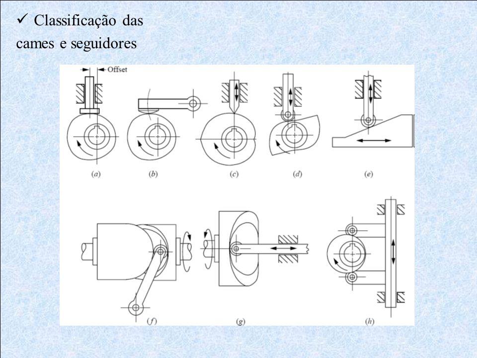 Maneiras de evitar o Jerk infinito Método desenvolvido por Kloomok e Muffley Baseado no uso de perfis selecionados => Ciclóide, harmônico e polinômio de 8º grau; Características do movimento cicloidal: - Aceleração nula nos extremos do trecho; - Pode ser usada antes ou depois de um repouso; - Leva a ângulos de pressão relativamente grandes.