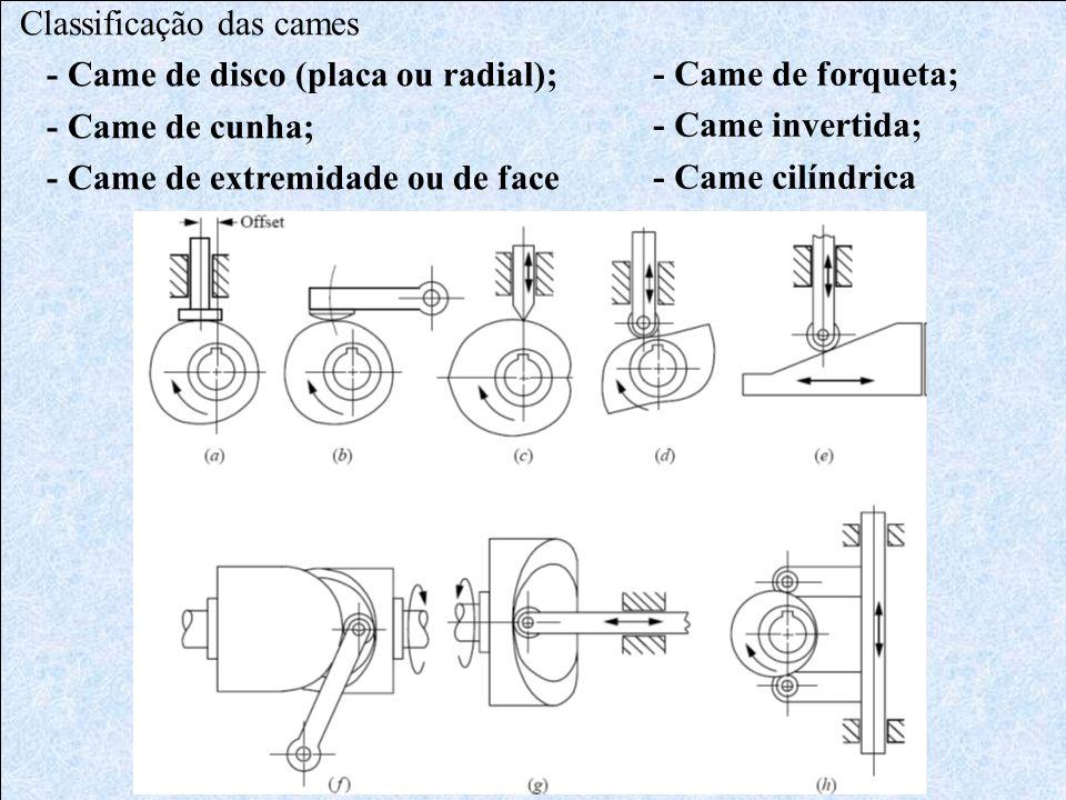 Determinação do perfil da came e do comprimento de contato Equacionamento - x e y => Coordenadas do ponto de contato; - l => Distância do ponto de contato à linha de centro do seguidor; - R => Deslocamento do seguidor em relação à origem.