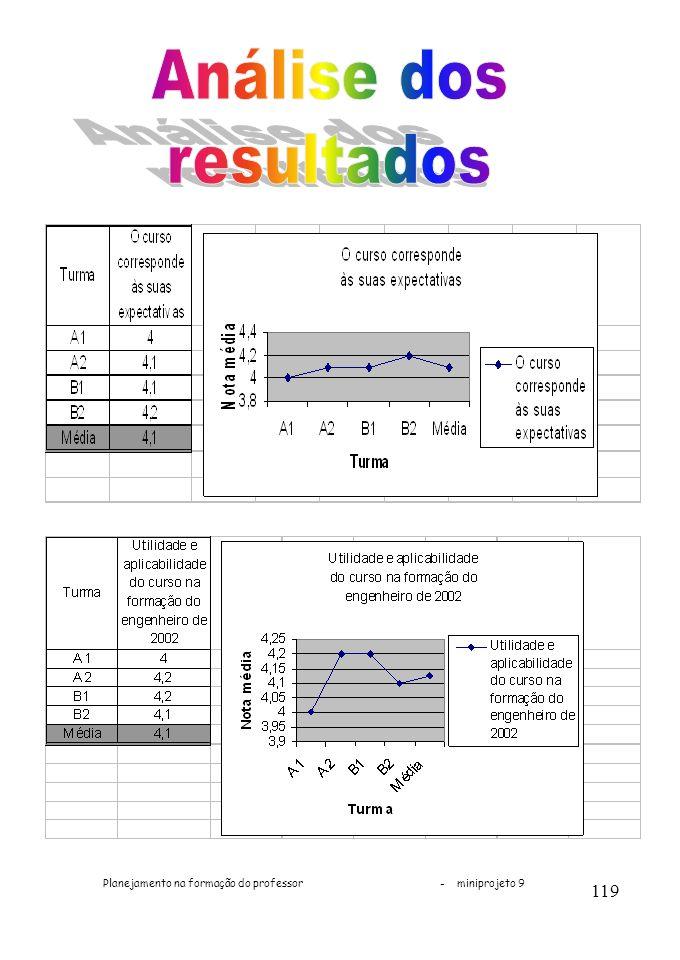 Planejamento na formação do professor - miniprojeto 9 119