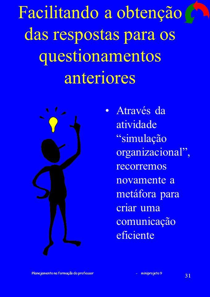 Planejamento na formação do professor - miniprojeto 9 31 Facilitando a obtenção das respostas para os questionamentos anteriores Através da atividade