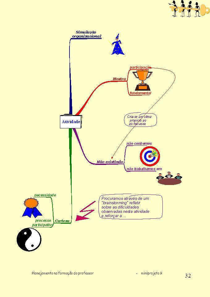 Planejamento na formação do professor - miniprojeto 9 32
