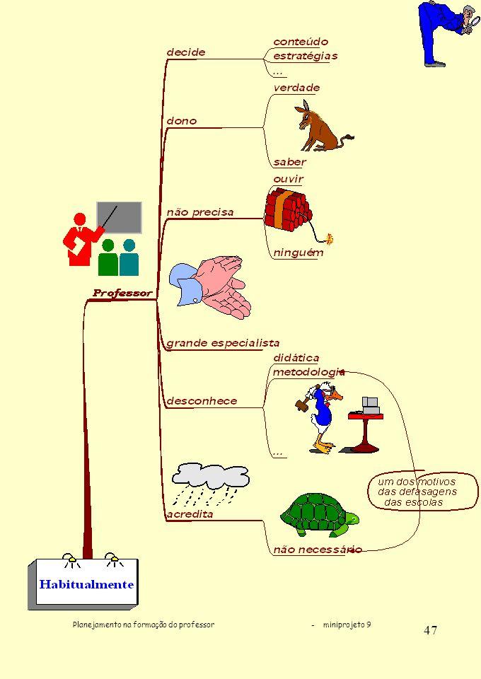 Planejamento na formação do professor - miniprojeto 9 47