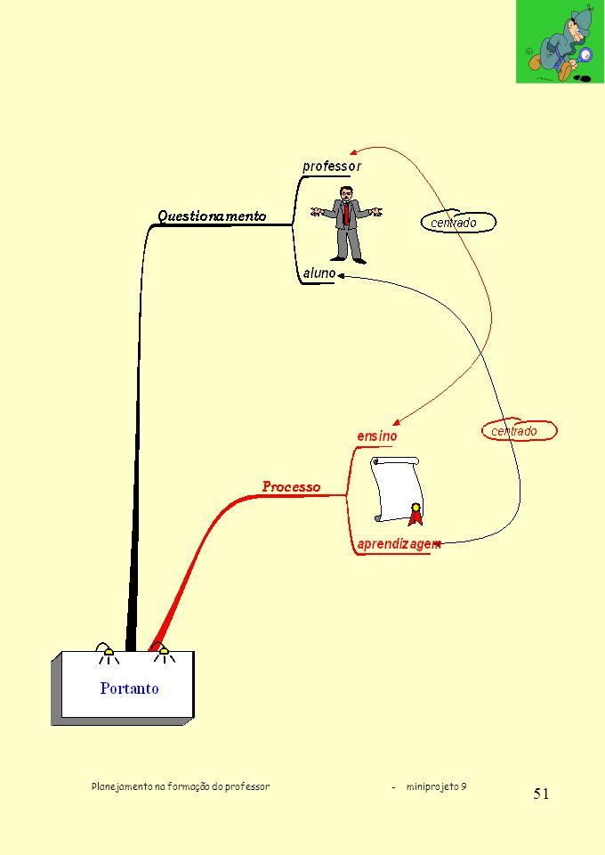 Planejamento na formação do professor - miniprojeto 9 51