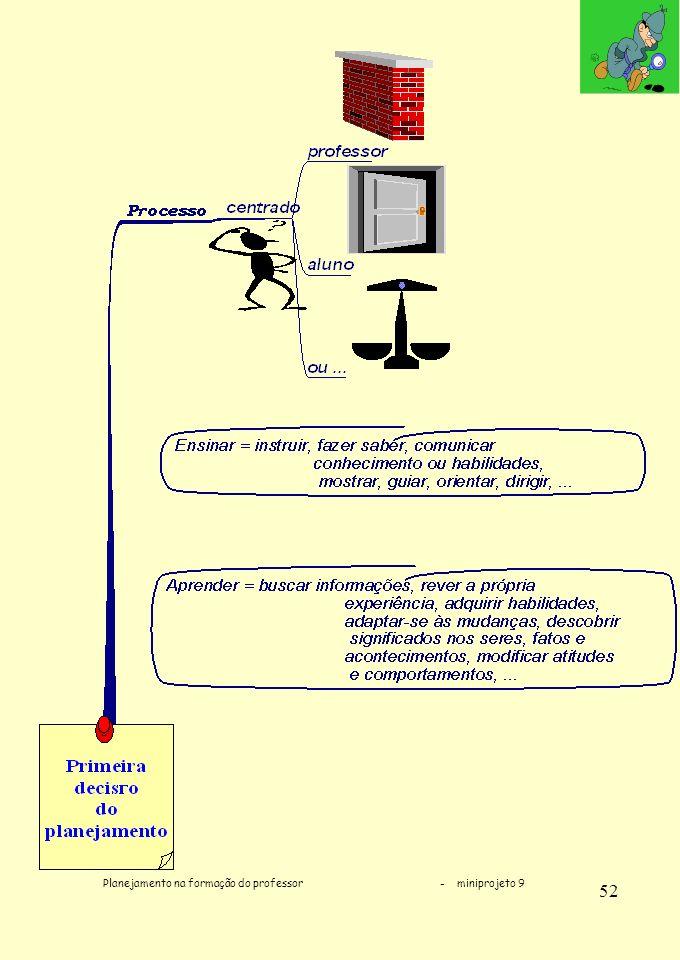 Planejamento na formação do professor - miniprojeto 9 52