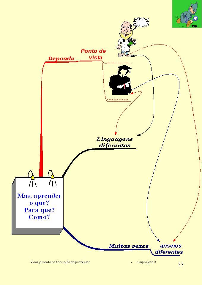 Planejamento na formação do professor - miniprojeto 9 53