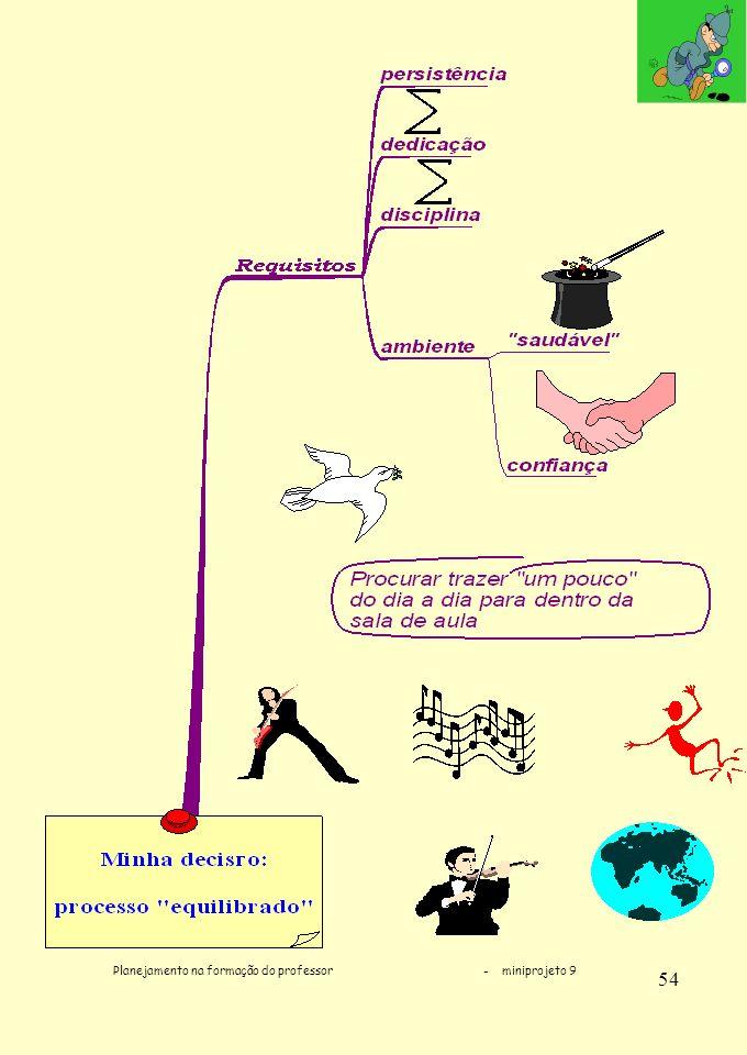Planejamento na formação do professor - miniprojeto 9 54