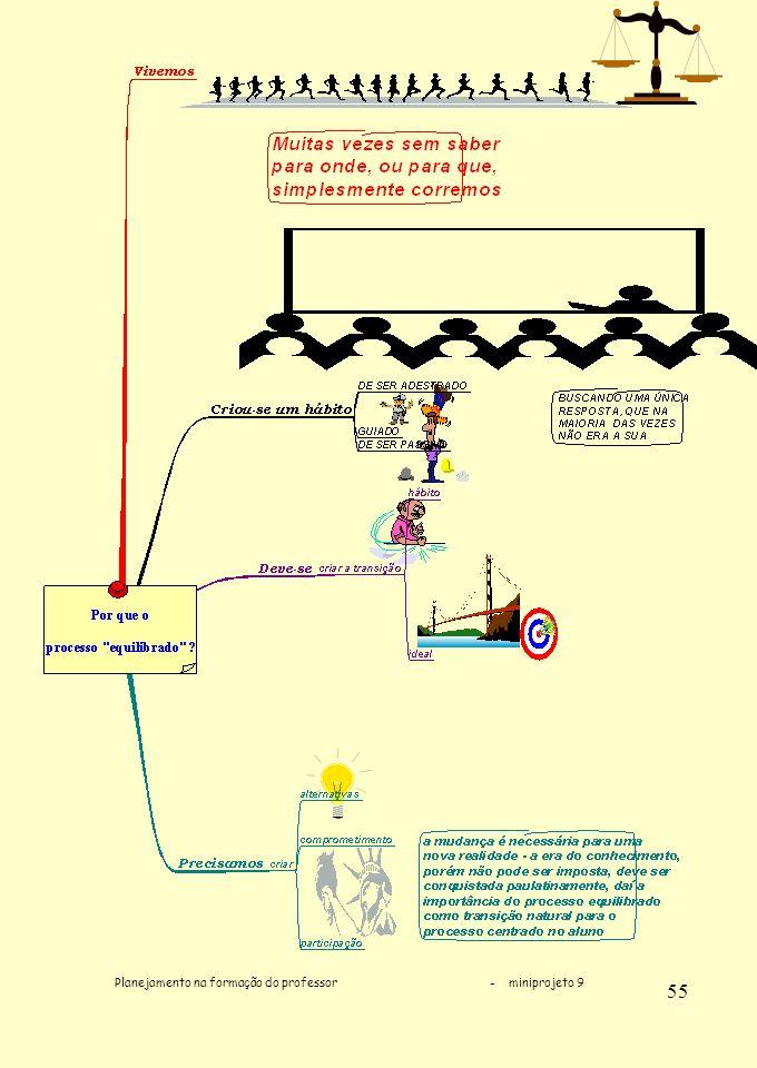 Planejamento na formação do professor - miniprojeto 9 55