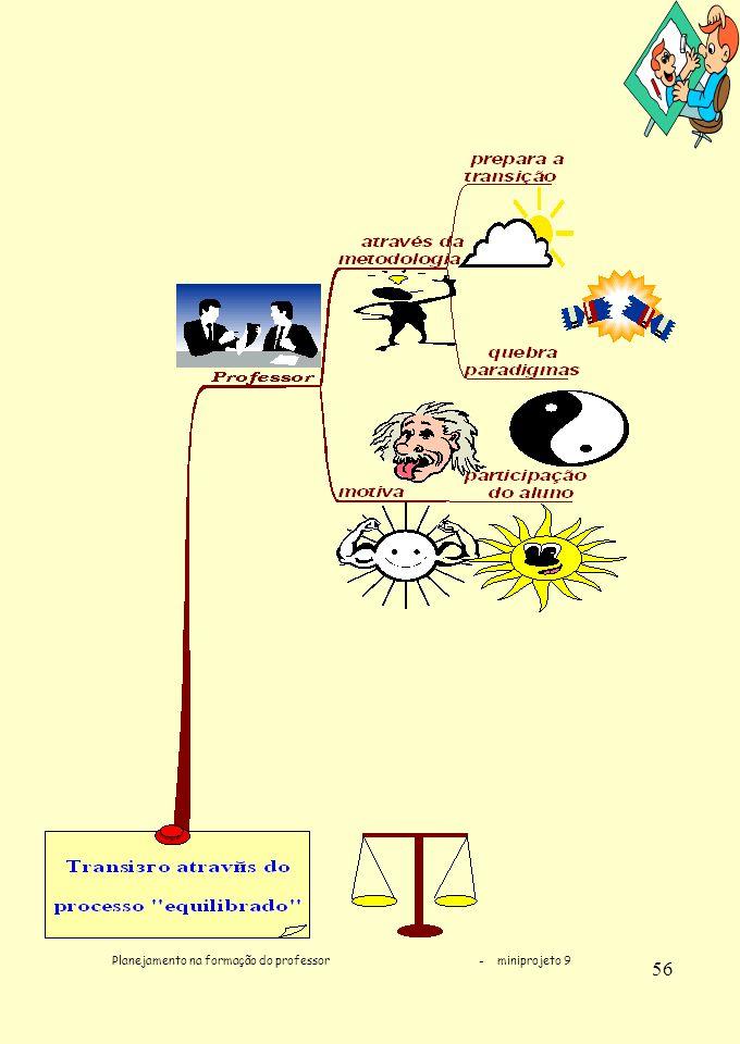 Planejamento na formação do professor - miniprojeto 9 56