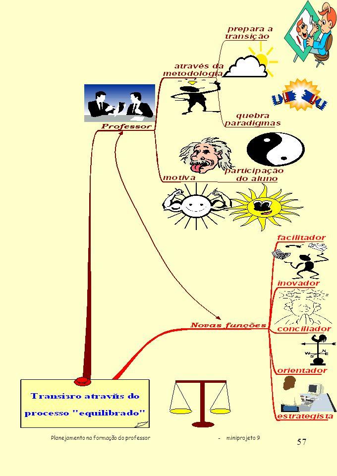 Planejamento na formação do professor - miniprojeto 9 57