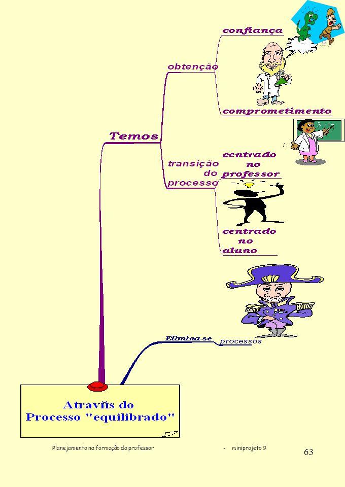 Planejamento na formação do professor - miniprojeto 9 63