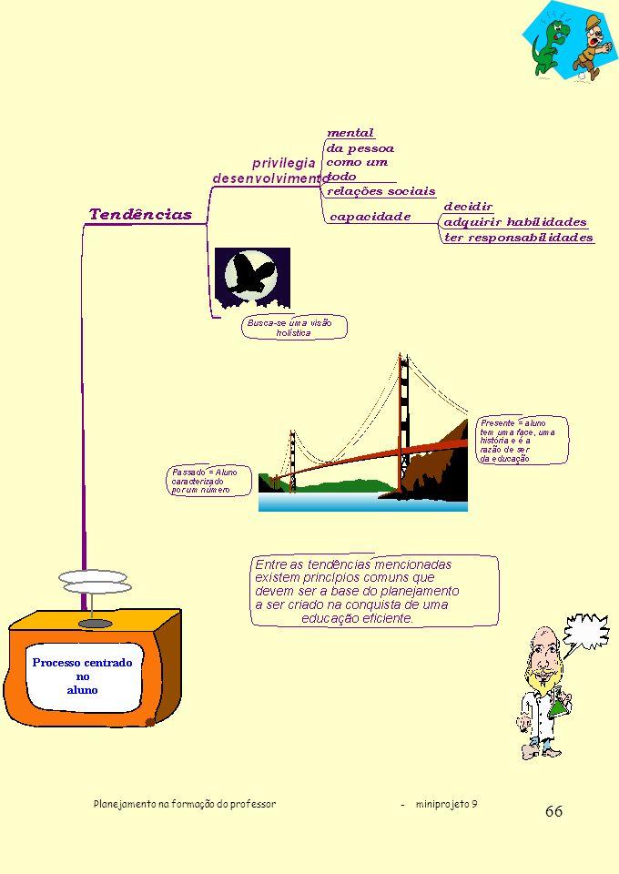 Planejamento na formação do professor - miniprojeto 9 66
