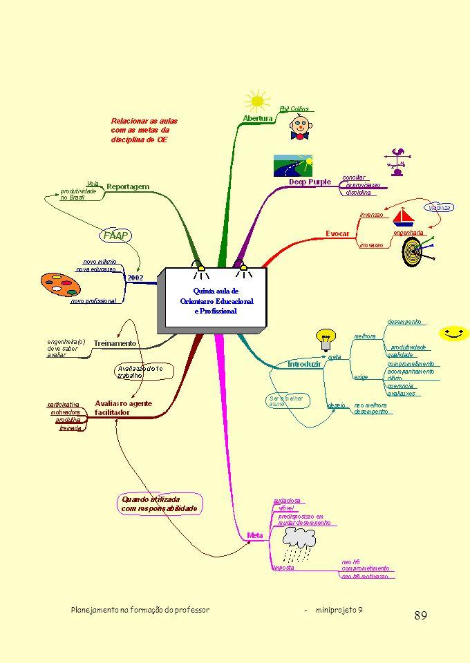 Planejamento na formação do professor - miniprojeto 9 89