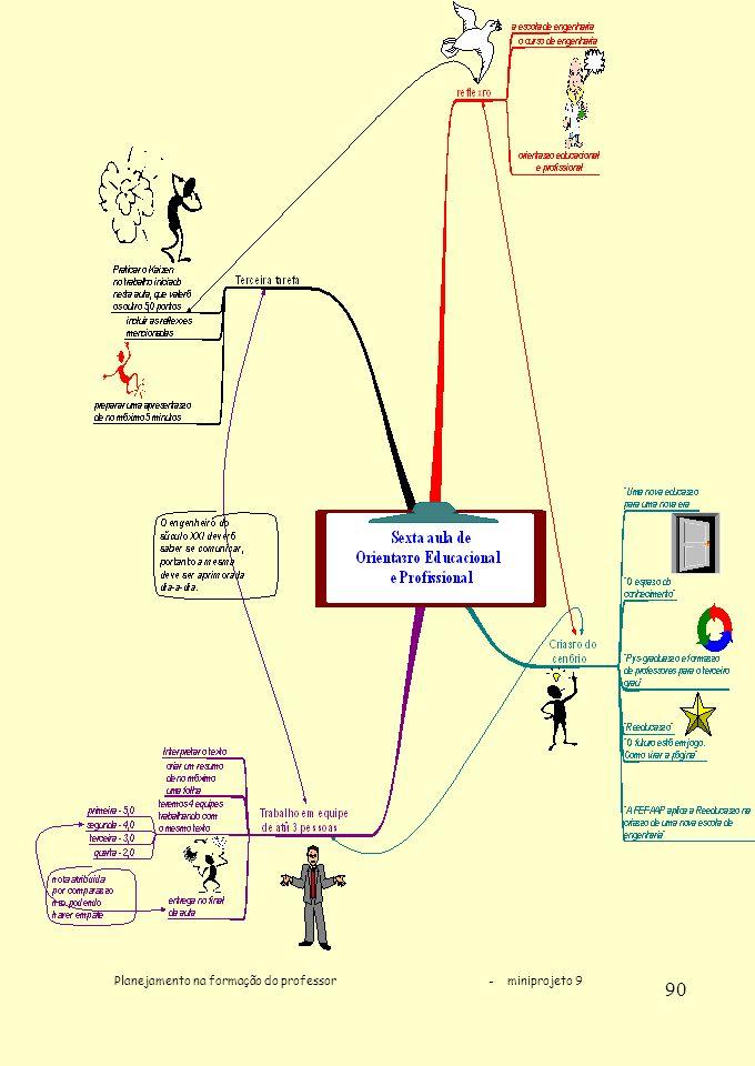 Planejamento na formação do professor - miniprojeto 9 90