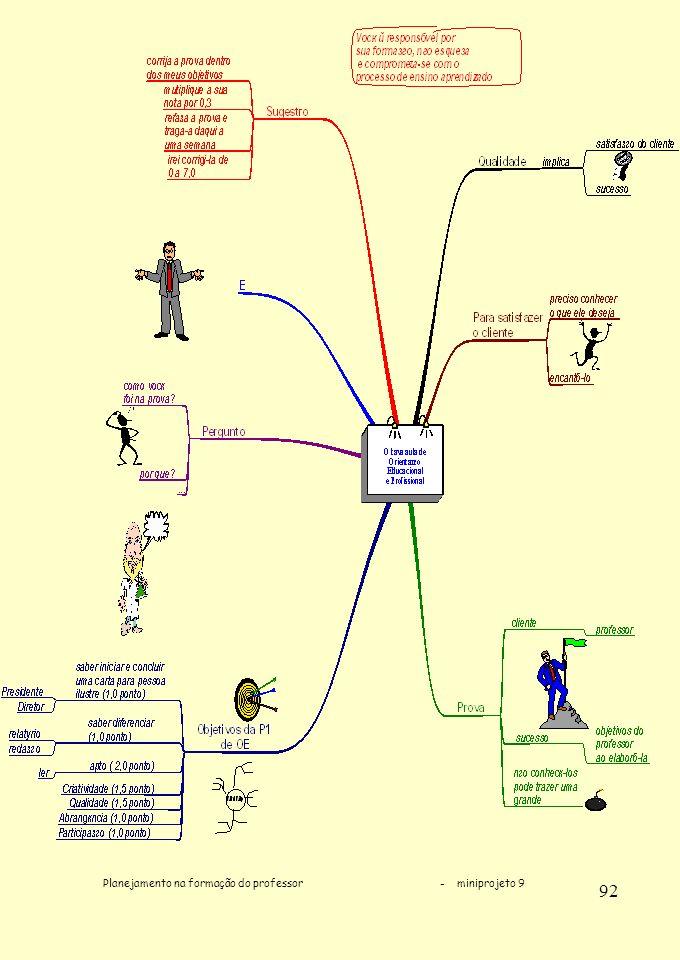 Planejamento na formação do professor - miniprojeto 9 92