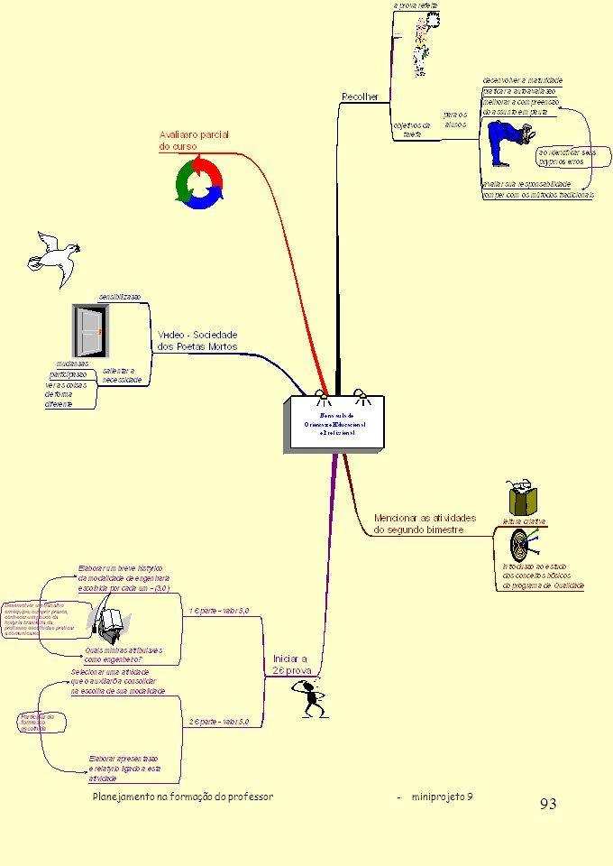 Planejamento na formação do professor - miniprojeto 9 93
