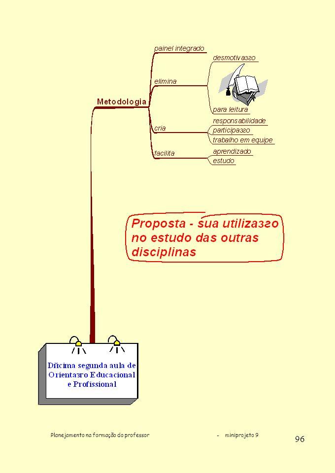 Planejamento na formação do professor - miniprojeto 9 96