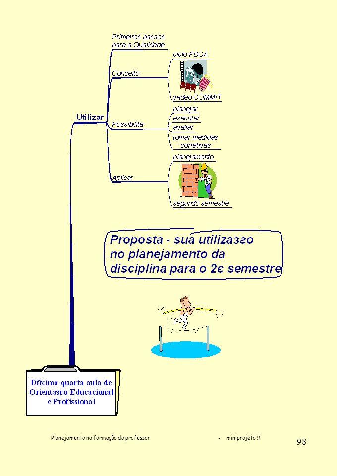 Planejamento na formação do professor - miniprojeto 9 98