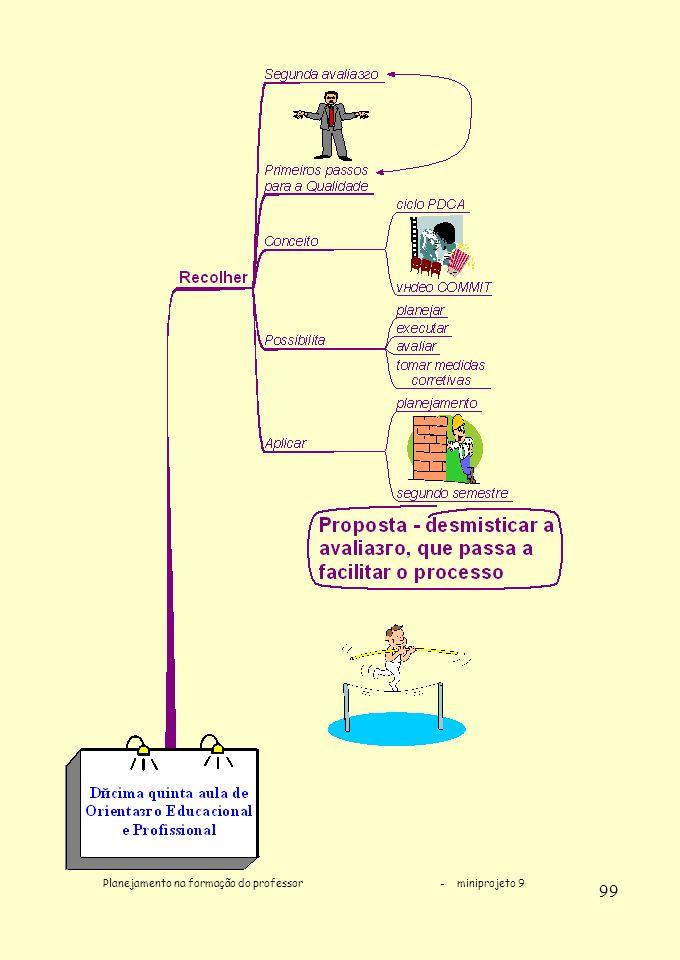 Planejamento na formação do professor - miniprojeto 9 99