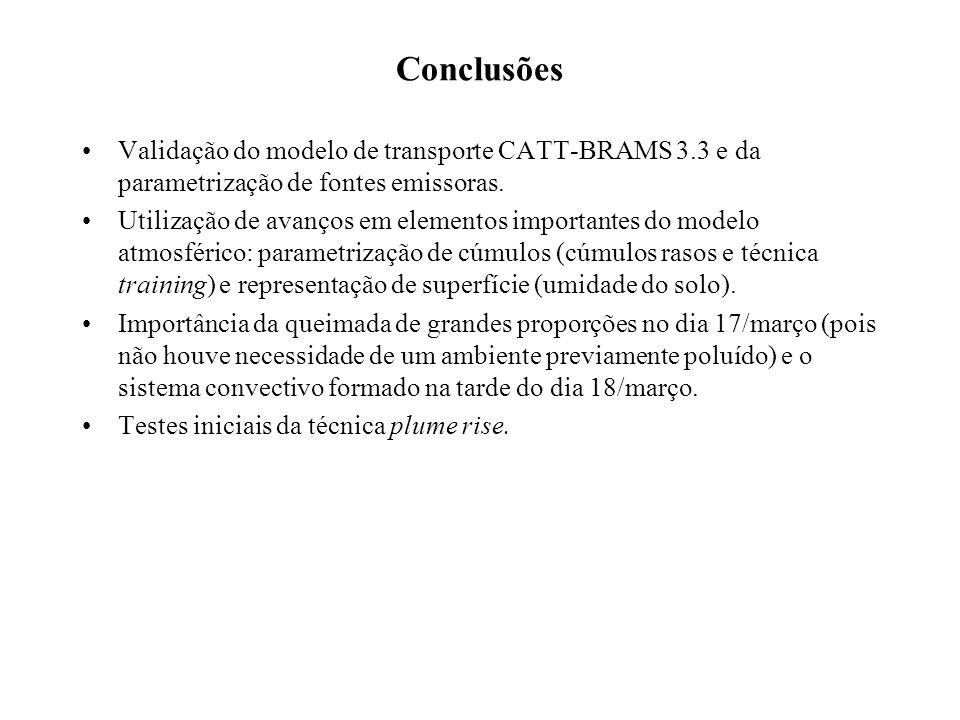 Conclusões Validação do modelo de transporte CATT-BRAMS 3.3 e da parametrização de fontes emissoras.