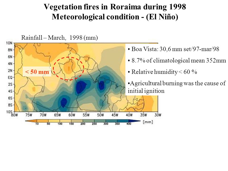 LBA-CLAIRE 1998 Experiment: Flight-8, March, 26 1998 Measurement of CO and CO 2 at high troposphere with biomass burning signature 10 km CO – CO 2 300 ppbv CO Flight-8 Guiana and Suriname Guiana and Suriname