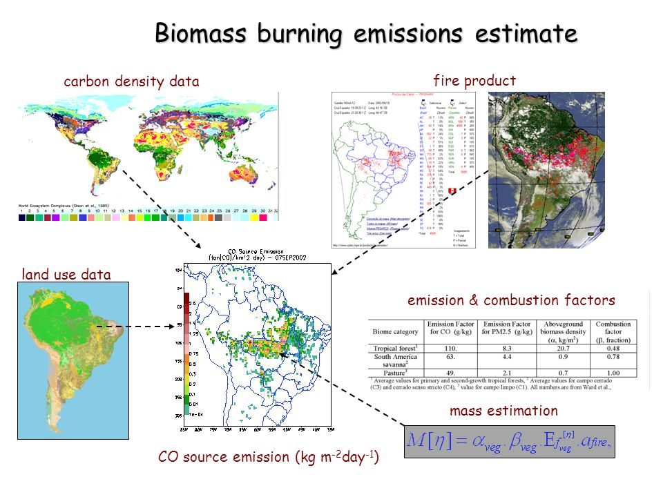 Emission parameterization for this case study total burned area given by Barbosa e Fearnside (2000) diurnal variability of burned area given by the same time variation of TOMS Aerosol Index on Roraima.