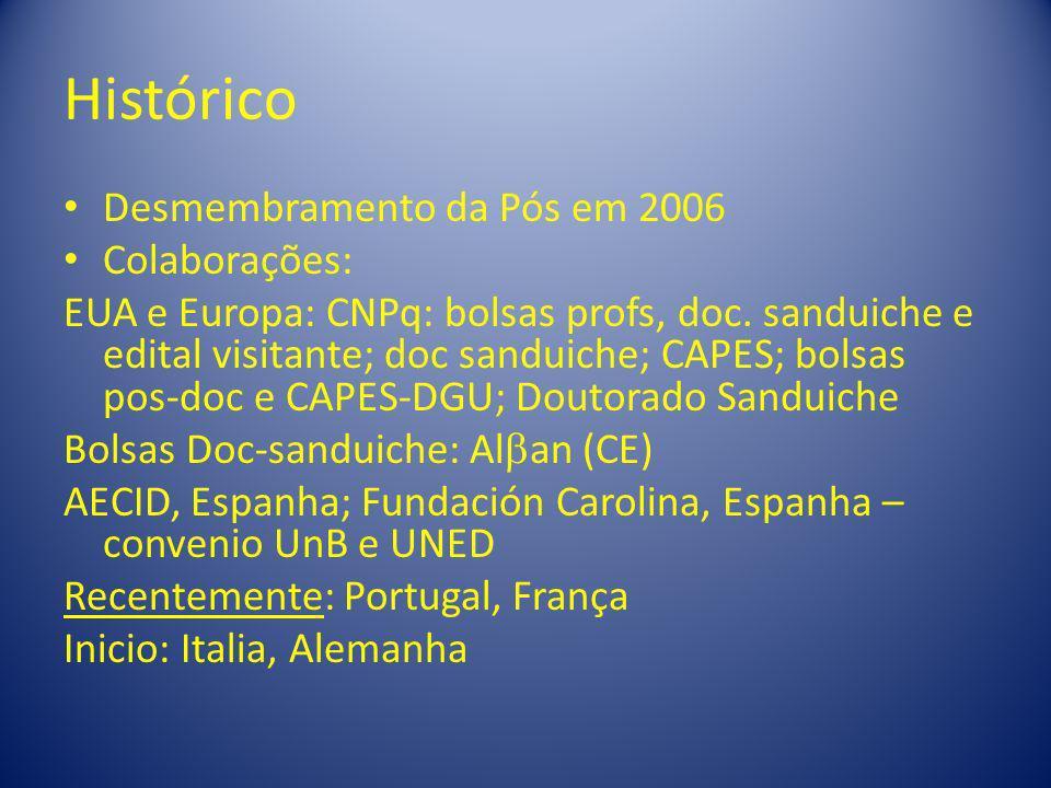 Histórico Desmembramento da Pós em 2006 Colaborações: EUA e Europa: CNPq: bolsas profs, doc. sanduiche e edital visitante; doc sanduiche; CAPES; bolsa