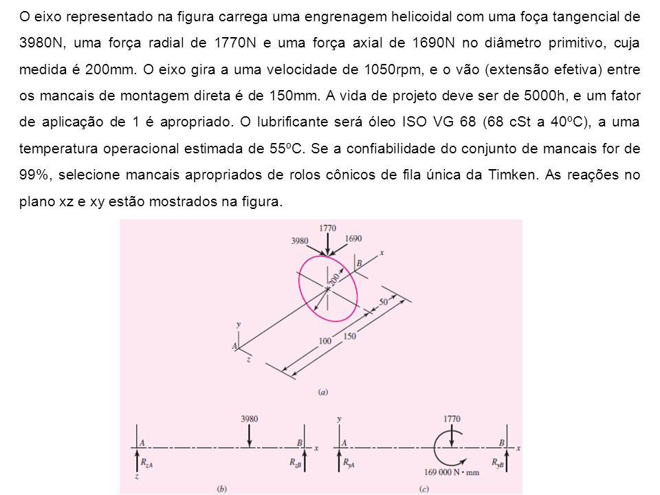 O eixo representado na figura carrega uma engrenagem helicoidal com uma foça tangencial de 3980N, uma força radial de 1770N e uma força axial de 1690N