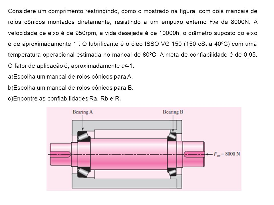 Considere um comprimento restringindo, como o mostrado na figura, com dois mancais de rolos cônicos montados diretamente, resistindo a um empuxo externo F ae de 8000N.
