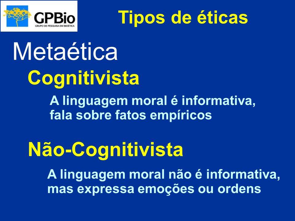 Tipos de éticas Metaética Cognitivista Não-Cognitivista A linguagem moral é informativa, fala sobre fatos empíricos A linguagem moral não é informativ