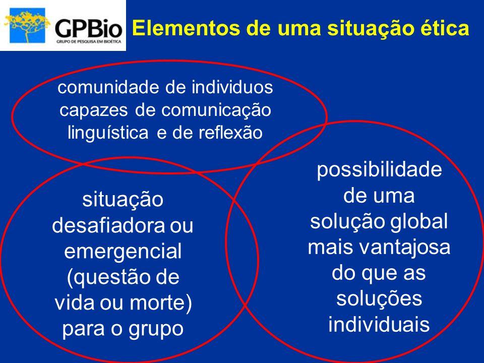 Elementos de uma situação ética comunidade de individuos capazes de comunicação linguística e de reflexão situação desafiadora ou emergencial (questão