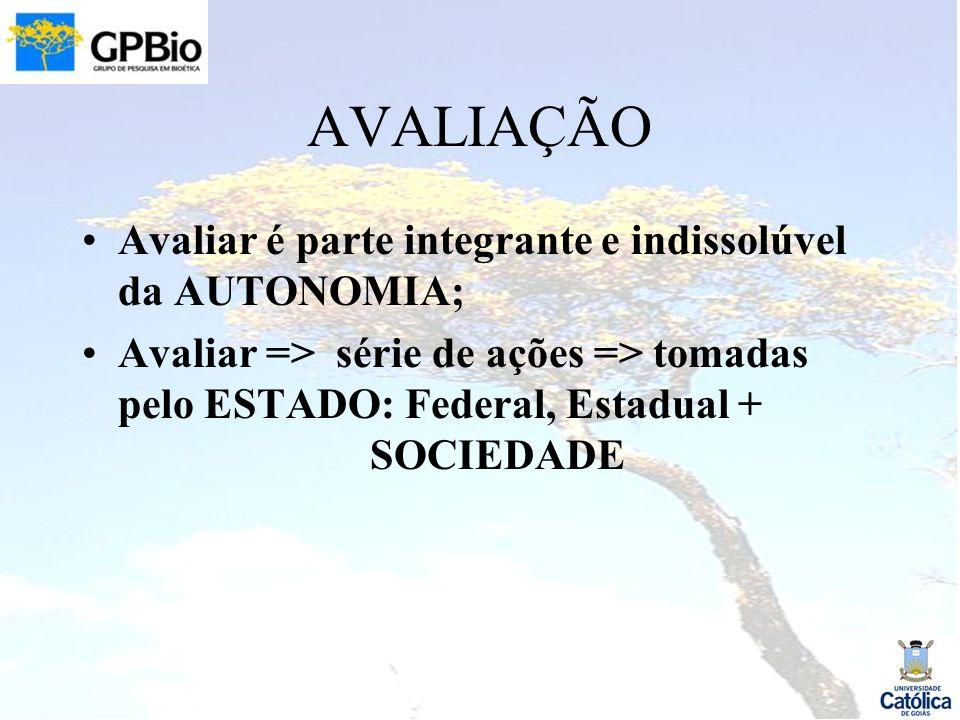AVALIAÇÃO Avaliar é parte integrante e indissolúvel da AUTONOMIA; Avaliar => série de ações => tomadas pelo ESTADO: Federal, Estadual + SOCIEDADE