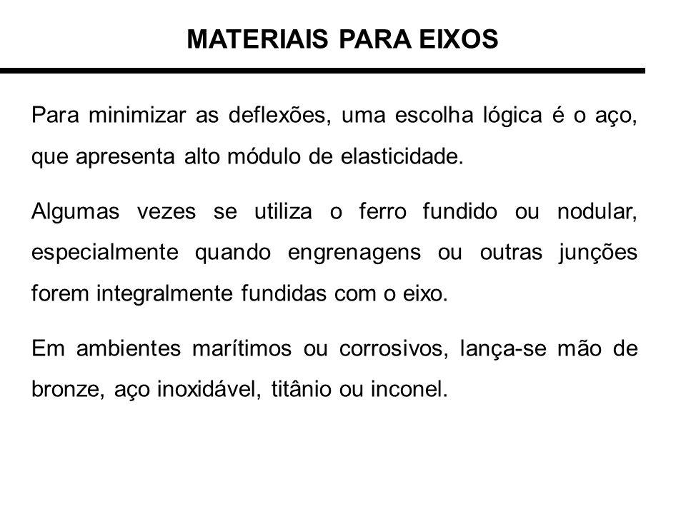 MATERIAIS PARA EIXOS Para minimizar as deflexões, uma escolha lógica é o aço, que apresenta alto módulo de elasticidade. Algumas vezes se utiliza o fe