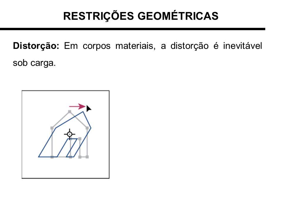 Distorção: Em corpos materiais, a distorção é inevitável sob carga. RESTRIÇÕES GEOMÉTRICAS