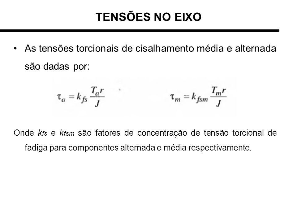 TENSÕES NO EIXO As tensões torcionais de cisalhamento média e alternada são dadas por: Onde k fs e k fsm são fatores de concentração de tensão torcion