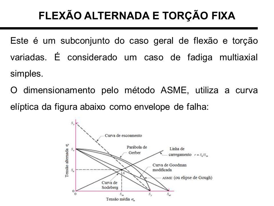 FLEXÃO ALTERNADA E TORÇÃO FIXA Este é um subconjunto do caso geral de flexão e torção variadas. É considerado um caso de fadiga multiaxial simples. O