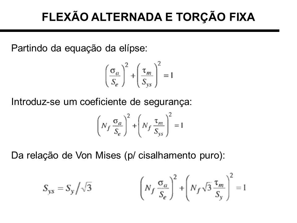 FLEXÃO ALTERNADA E TORÇÃO FIXA Partindo da equação da elípse: Introduz-se um coeficiente de segurança: Da relação de Von Mises (p/ cisalhamento puro):