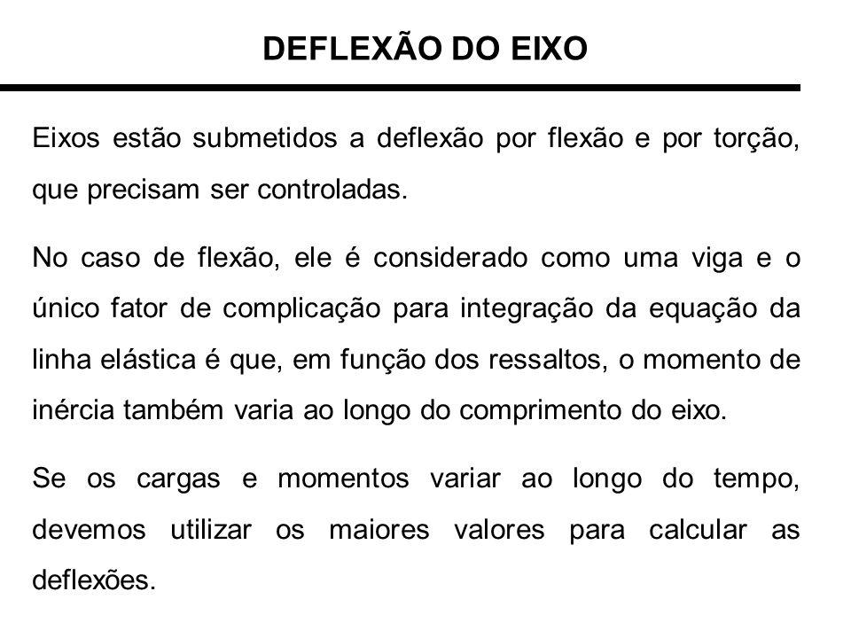 DEFLEXÃO DO EIXO Eixos estão submetidos a deflexão por flexão e por torção, que precisam ser controladas. No caso de flexão, ele é considerado como um