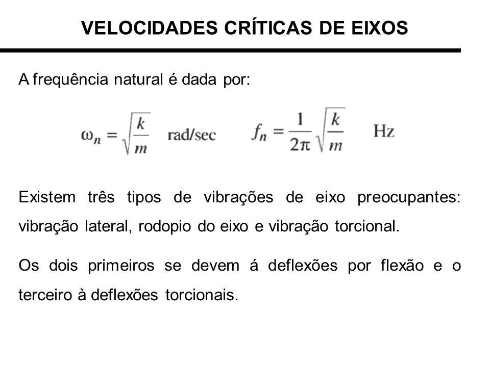 A frequência natural é dada por: Existem três tipos de vibrações de eixo preocupantes: vibração lateral, rodopio do eixo e vibração torcional. Os dois