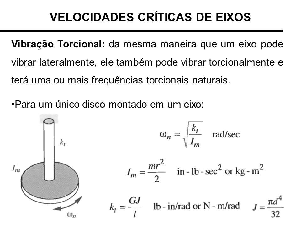 Vibração Torcional: da mesma maneira que um eixo pode vibrar lateralmente, ele também pode vibrar torcionalmente e terá uma ou mais frequências torcio
