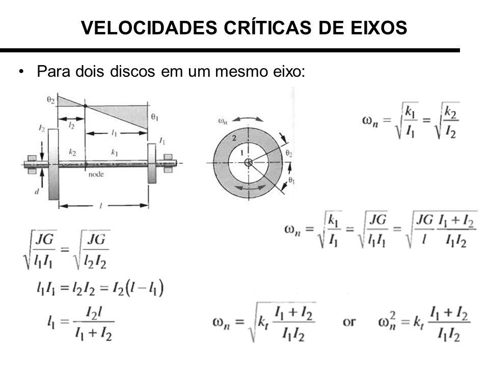 VELOCIDADES CRÍTICAS DE EIXOS Para dois discos em um mesmo eixo: