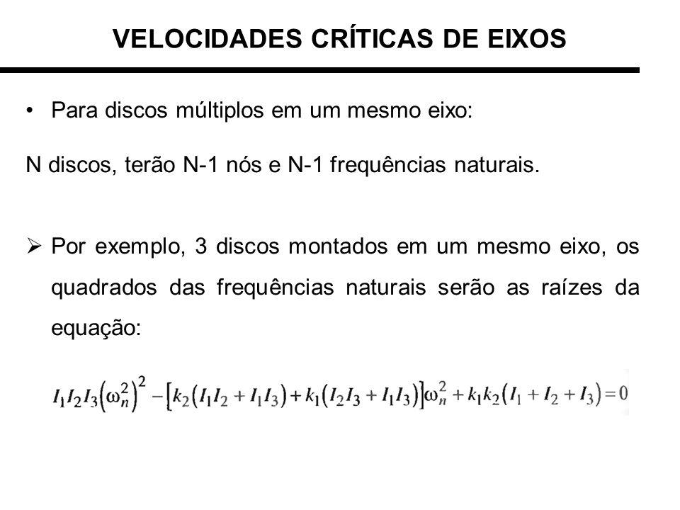VELOCIDADES CRÍTICAS DE EIXOS Para discos múltiplos em um mesmo eixo: N discos, terão N-1 nós e N-1 frequências naturais. Por exemplo, 3 discos montad